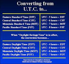 Gmt And Utc Conversion