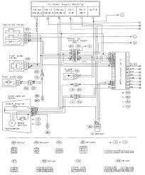 1993 subaru legacy fuse box diagram diy wiring diagrams \u2022 2010 subaru legacy fuse box diagram we cannot determine which fuse in the box in front to the drivers rh justanswer com 1997 subaru legacy fuse diagram 2010 subaru legacy fuse box diagram