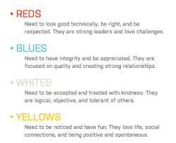 (if you are about equally balanced between two colors, then read both descriptions in the comment box, where i will post all the possible. Color Code Personality White Page 1 Line 17qq Com