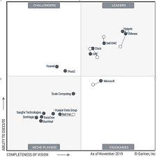 Gartner Chart 2019 Gartner Promotes Vmware To Hci Magic Quadrant Visionary