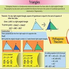 Letstute Mathematics Topicwise Chapterwise Charts With