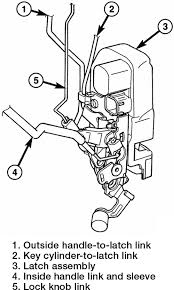 view of power door lock motor latch assembly