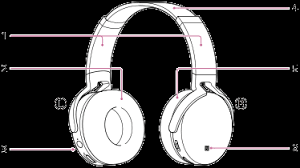 sony mdr xb950bt. [3] how to usegetting startedparts and controlslocation function of parts sony mdr xb950bt d