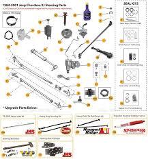 jeep steering parts 1984 2001 cherokee xj jeep parts morris jeep steering parts accessories