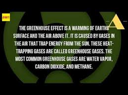 What Is The Greenhouse Effect Definition For Kids