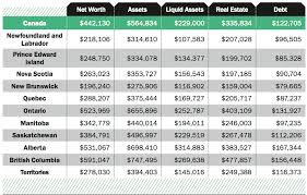 average salary calculator are you in the middle class macleans ca