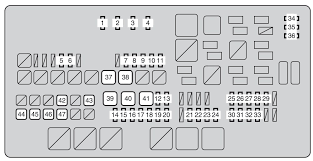 toyota tundra second generation mk2 2011 2012 fuse box toyota tundra second generation mk2 2011 2012 fuse box diagram