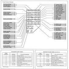 1999 ford explorer fuse panel diagram data wiring diagrams \u2022 2002 ford explorer sport trac fuse box diagram 33 a lot more 32 1999 ford explorer fuse panel diagram well rh bolumizle org 1999 ford explorer fuse box layout 1999 ford explorer eddie bauer fuse panel