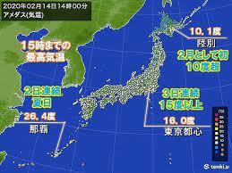 統計 開始 以来 東京 都心 で 2 月 に 夏 日 に なっ た の は