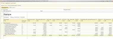 Отчёт по практике администратор гостиницы Отчет по практике Анализ деятельности гостиницы Радар Администраторы в процессе общения с гостем должны обсудить такие вопросы как цена за номер