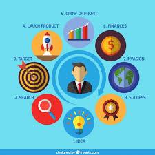 Digital Marketing Vector Free Download
