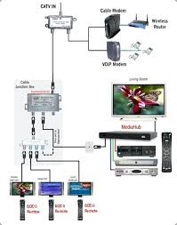 cable tv wiring diagram wiring diagram fascinating phone wiring cable television wiring diagram list keystone rv cable tv wiring diagram cable tv wiring diagram