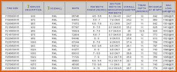Metric To Inch Tire Conversion Chart Best Picture Of Chart