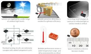 Medical Sensors Smart Optical Sensors Drive Medical Device Portability