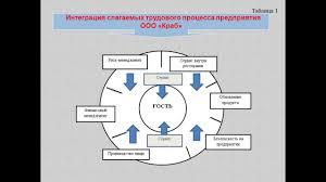 Дипломная презентация по основам организации финансов предприятия  Дипломная презентация по основам организации финансов предприятия