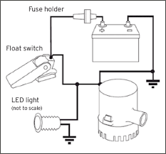 installing a bilge pump light trailering magazine bilge pump light illustration