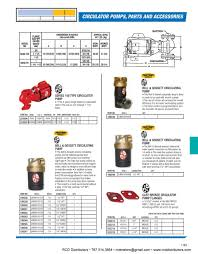 hvac catalog simplebooklet com circulator pumps parts and accessories bell gossett circulating pump this bell gossett automatic plug