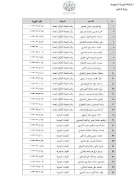نتائج وزارة الدفاع 1442 للثانوي رابط تسجيل دخول بوابة القبول الموحد  mod.gov.sa - ثقفني