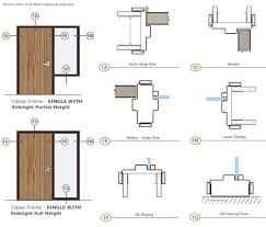 clic single with sidelight bathroom elevation freeuse stock
