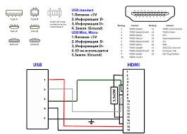 ���������� ���������� mhl hdmi ������ (mhl hdmi passive cable micro usb to hdmi wiring diagram ���������� ���������� mhl hdmi ������ (mhl hdmi passive cable pinout) Micro Hdmi Wiring Diagram