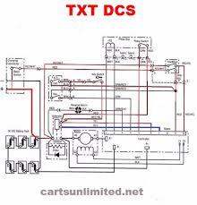 ez go txt 36 volt wiring diagram 99 ezgo and expert me best like accesskeyid disposition 0 alloworigin 1 or ez go txt 36 volt wiring diagram