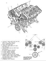 2002 chevy venture spark plug diagram not lossing wiring diagram • pontiac montana 2002 3400 sfi engine diagram get 2002 chevy venture spark plug firing order