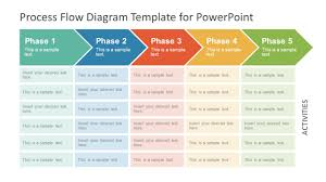 Flow Template Chevron Process Flow Diagram For Powerpoint