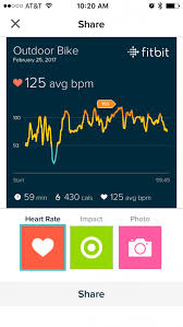 14 Fitbit App Hacks That Will Take Your Experience To The