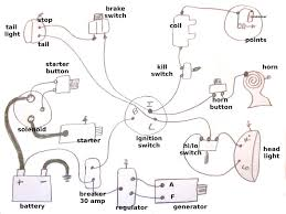 harley wiring diagram wiring diagram and schematic design harley davidson wiring diagram diagrams