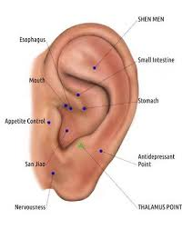 Ear Piercing Chart For Anxiety