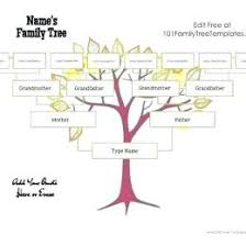 Family Tree Flow Chart Spider Chart Maker Cool Photography Family Tree Flow Chart Maker