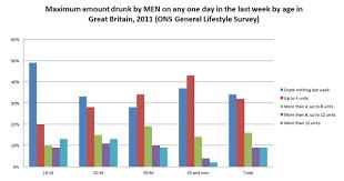 » Court Binge Uk Cassiobury Drinking Statistics