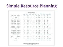 resource planning templates me resource planning templates staffing management plan template human resource plan template for project managers