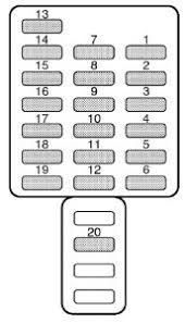 subaru fuse diagram wiring diagram centre subaru fuse diagram wiring diagram new2003 subaru fuse box diagram wiring diagram schematic subaru tribeca fuse