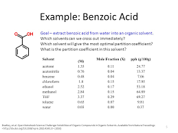 Benzoic Acid Extraction Flow Chart Principles Of Extraction S Separatory Funnel Separation Of