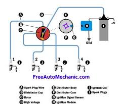 car ignition wiring diagram car wiring diagrams ignition system diagram car ignition wiring diagram