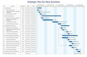 33 Matter Of Fact Gantt Chart For Retail Business