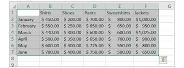 Circumplex Chart Excel How To Make A Chart In Excel