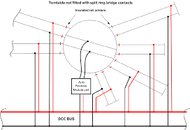 dcc wiring diagram for trains not lossing wiring diagram • ho turntable wiring diagram as well as model train dcc wiring rh 33 diehoehle derloewen de