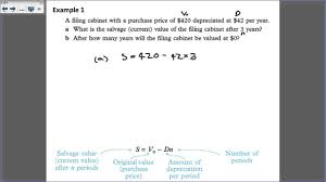 Straight Line Depreciation Equation Straight Line Method Of Calculating Depreciation Term 3 Hsc General