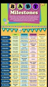 Baby Milestone Chart 12 18 Months Pin On Baby Toddler Milestones