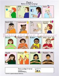 Asl Sign Chart Baby Sign Language Food Signs Chart Teach Your Baby To