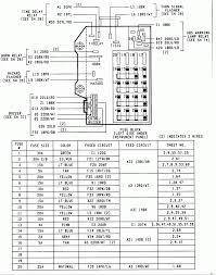 dodge stratus fuse box diagram cool ram stereo wiring photos 2005 dodge stratus fuse box dodge stratus fuse box location wiring diagram diagrams electrical oem wire connectors harness truck recall dakota