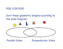 Venn Diagram Of Geometric Shapes Pod 1 19 10 Sorting Shapes
