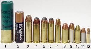 Handgun Ammo Chart Ammo Comparison Charts For Guns