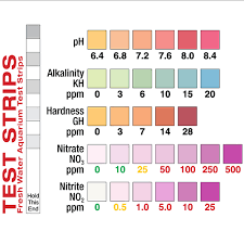Tetra Test Strips Chart Ammonia Test Strips Precision Laboratories