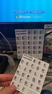 The nato phonetic alphabet, more formally the international radiotelephony spelling alphabet, is the though often called phonetic alphabets, spelling alphabets have no connection to phonetic. Switched Out Co Worker S Phonetic Alphabet Cheat Sheet While He Was Out Album On Imgur