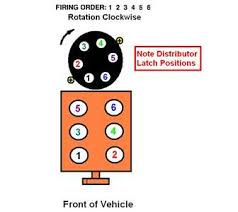 solved firing order diagram 4 3l v6 chevrolet engine fixya here is the firing order diagram for that engine and vehicle and let me know if you need help to understand this diagram or if you require any further