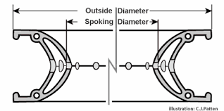 Motorcycle Spoke Size Chart Measurements For Bicycle Spoke Length Calculations