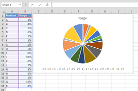 Pie Charts Bring In Best Presentation For Growth